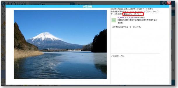 富士山絞り