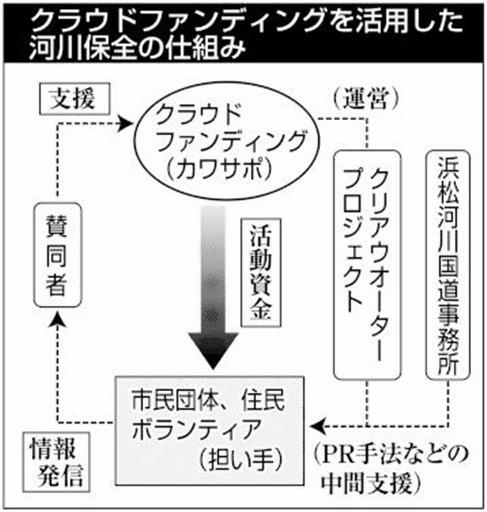取り組み詳細が静岡新聞に「天竜川への想い、灯篭へ」プロジェクト